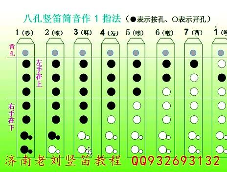 六孔竖笛指法图解