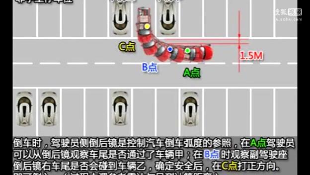 2014科目二之曲线行驶s路坡道定点座位及后视镜调整