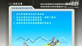 期货基础13--广西期货开户--弘业期货南宁--QQ:
