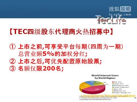 TEC四级股东代理商火热招募中-11-28-03-37_wmv
